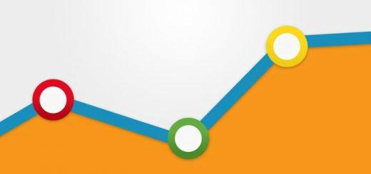 google analytics ,wordpress